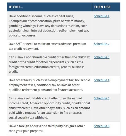 2018 tax skeds